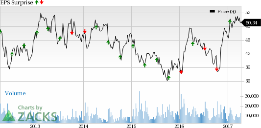 Fastenal (FAST) Q1 Earnings Meet Expectations, Sales Top