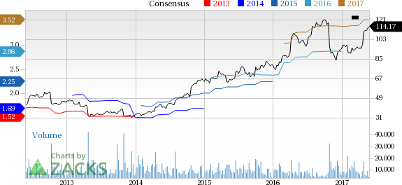 Why Is Edwards Lifesciences (EW) Up 4.5% Since the Last Earnings Report?