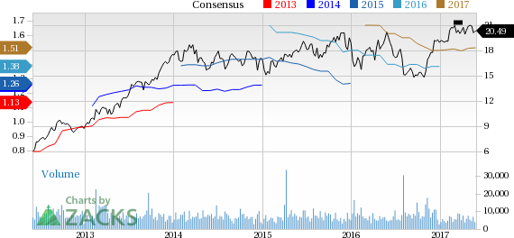 CNO Financial (CNO) Down 4% Since Earnings Report: Can It Rebound?