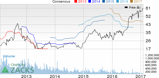 Cirrus Logic (CRUS) to Report Q3 Earnings: What's in Store?