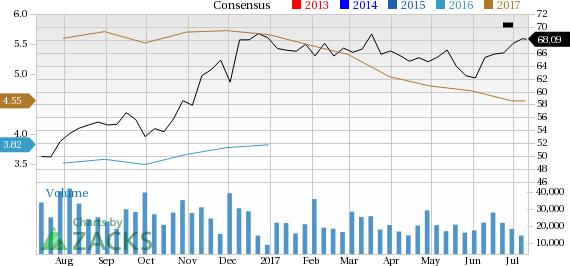 Is Valero Energy VLO A Great Stock For Value Investors Nasdaq Gorgeous Vlo Stock Quote