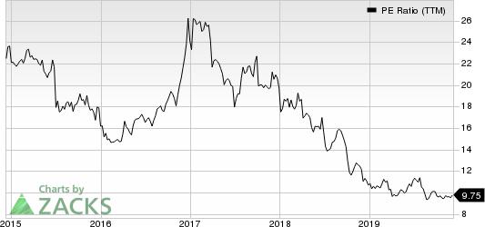 Riverview Bancorp Inc PE Ratio (TTM)
