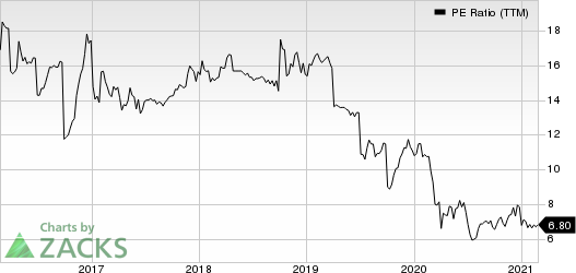 Eagle Bancorp Montana, Inc. PE Ratio (TTM)