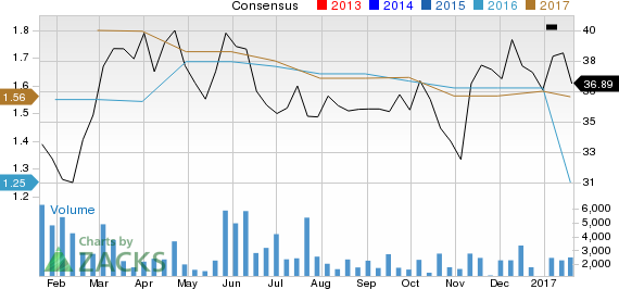 Is Interactive Brokers Group (IBKR) a Great Growth Stock?