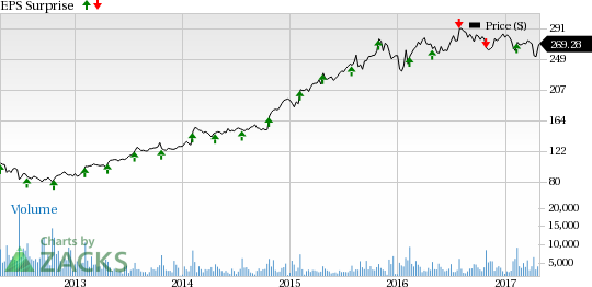 Will O'Reilly (ORLY) Disappoint Estimates in Q1 Earnings?