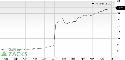 Why Stora Enso (SEOAY) Could Be a Top Value Stock Pick