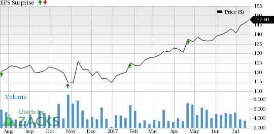 Should You Buy Stanley Black & Decker (SWK) Ahead of Earnings?