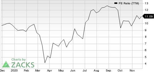 Penske Automotive Group, Inc. PE Ratio (TTM)