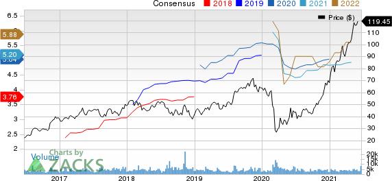 MasTec, Inc. Price and Consensus