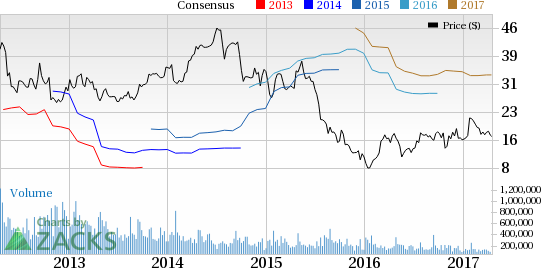 Allegheny (ATI) to Post Q1 Earnings: What's in the Cards?