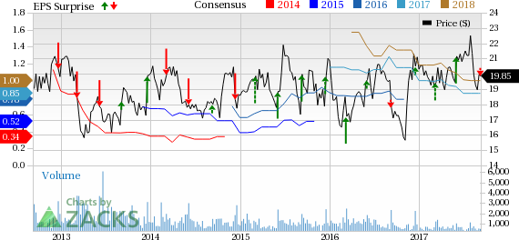 Quanex building nx q3 earnings miss estimates up y y for Quanex building products