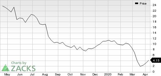 ProPetro Holding Corp. Price