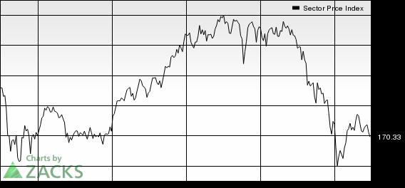4 Utility Stocks to Ride Out Market Volatility Now