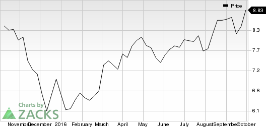 3 Reasons Why Grupo Aval Acciones (AVAL) is a Great Momentum Stock