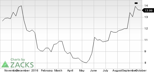 3 Reasons Why Jabil Circuit (JBL) is a Great Value Stock