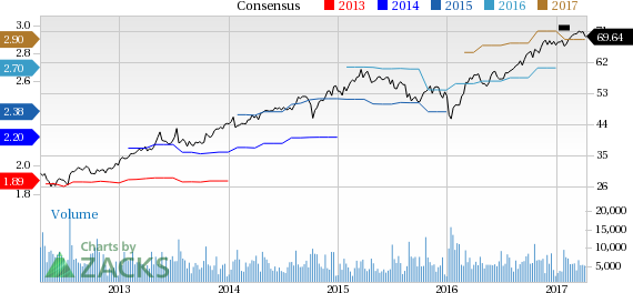 Why Is Amphenol (APH) Up 5% Since the Last Earnings Report?