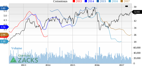 Marathon Petroleum (MPC) Up 3.5% Since Earnings Report: Can It Continue?