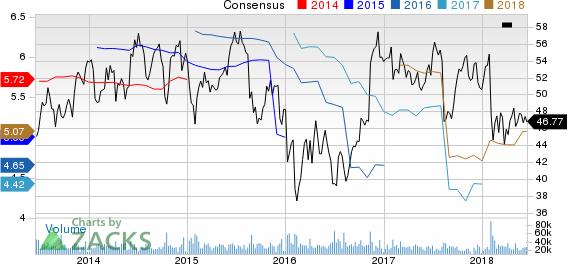 MetLife, Inc. Price and Consensus