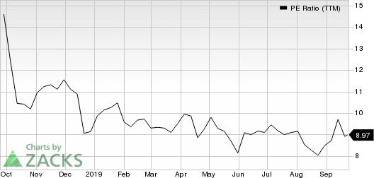 WestRock Company PE Ratio (TTM)