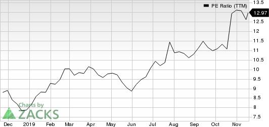 Reliance Steel & Aluminum Co. PE Ratio (TTM)