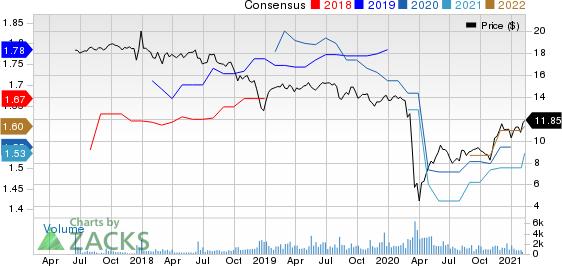 TCG BDC, Inc. Price and Consensus