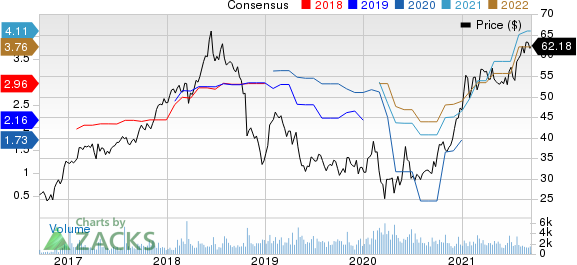 Moelis & Company Price and Consensus