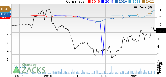 Daseke, Inc. Price and Consensus