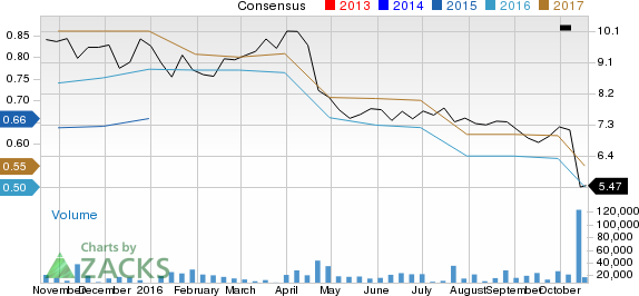 What Makes LM Ericsson (ERIC) a Strong Sell?