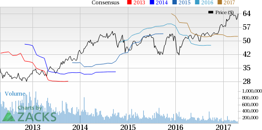Dow Chemical's (DOW) Q1 Earnings Top, Profit Shoots Up