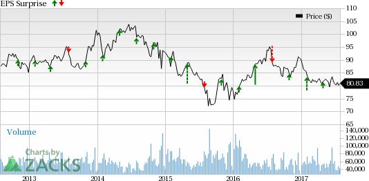 ExxonMobil (XOM) Misses Earnings Estimates in Q2