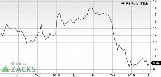 Midland States Bancorp, Inc. PE Ratio (TTM)