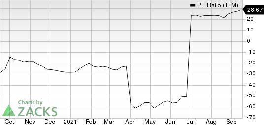 Methanex Corporation PE Ratio (TTM)