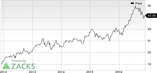 Why DCT Industrial Trust (DCT) is a Promising Bet Right Now