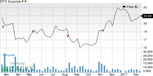 Should You Sell Dean Foods (DF) Before Earnings?