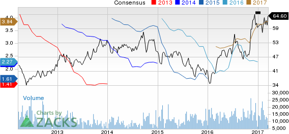 Penny Stock Picks Nucor Nue Provides Upbeat Guidance For Q1