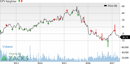 Is CF Industries (CF) Poised for a Beat in Q1 Earnings?