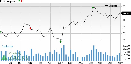 Emerson (EMR) Q2 Earnings in Line, Guides Up