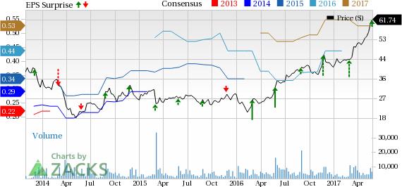 Veeva Systems (VEEV) Beats Q1 Earnings, Revenues Estimates