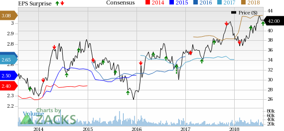 Exelon Exc Q2 Earnings And Revenues Beat Estimates Up Yy