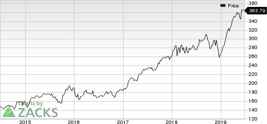 Roper Technologies, Inc. Price