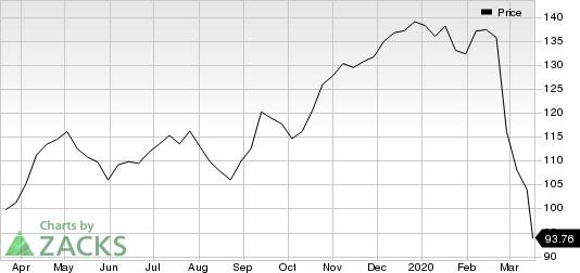 JPMorgan Chase & Co. Price