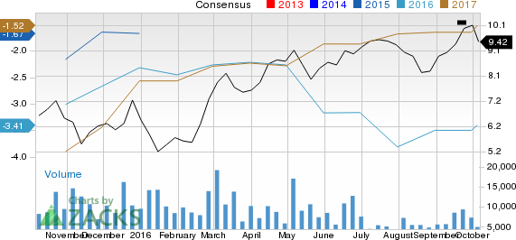 Windstream (WIN) Downgraded to Hold, Competition a Drag