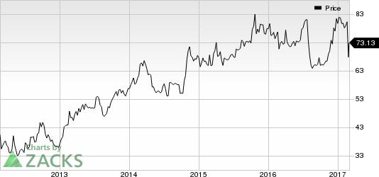 ATN International (ATNI) in Focus: Stock Moves Up 7.5%