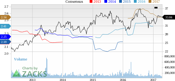 Why Is Pfizer (PFE) Up 8.7% Since the Last Earnings Report?