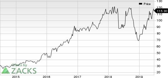 John Bean Technologies Corporation Price