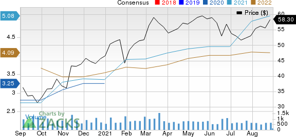 Banner Corporation Price and Consensus