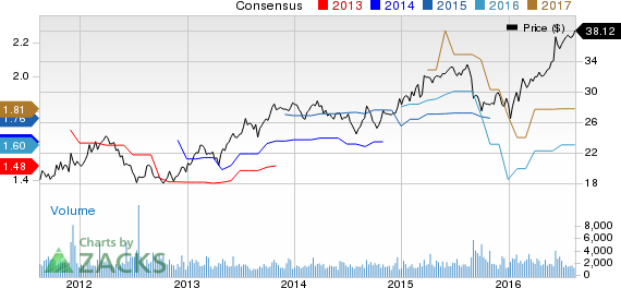 ABM Industries (ABM) Hits New 52-Week High on Core Focus