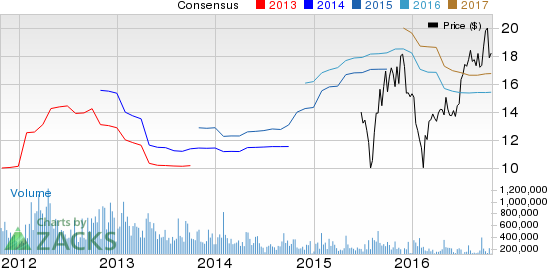 What's in the Cards for MINDBODY (MB) in Q3 Earnings?