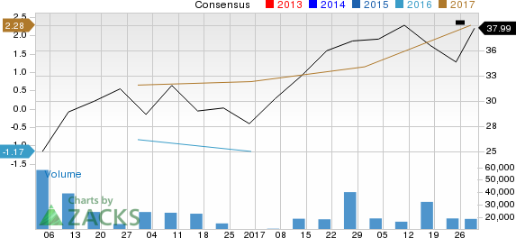 Why Alcoa (AA) Could Be a Potential Winner