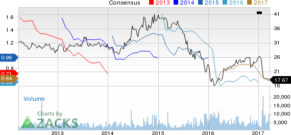 Enbridge Energy (EEP) Down 2.7% Since Earnings Report: Can It Rebound?